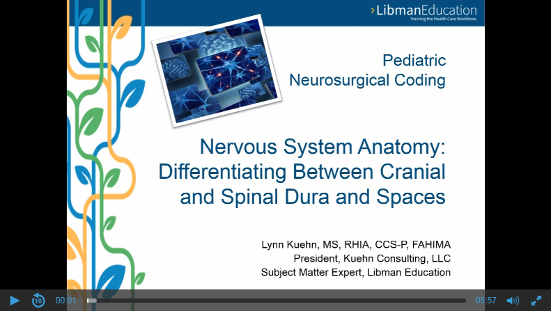 Pediatric Neurosurgical Coding: Differentiating Between Cranial and Spinal Dura and Spaces